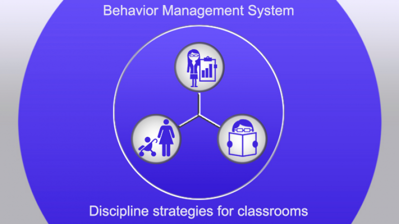 Behaviorsystem