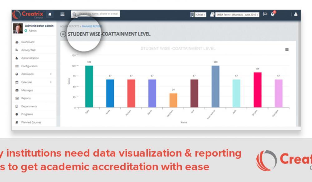 Academic Accreditation