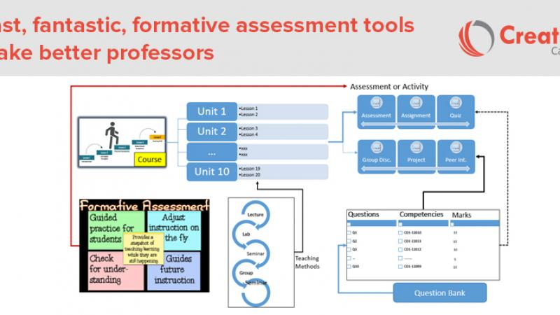 Automate Assessments
