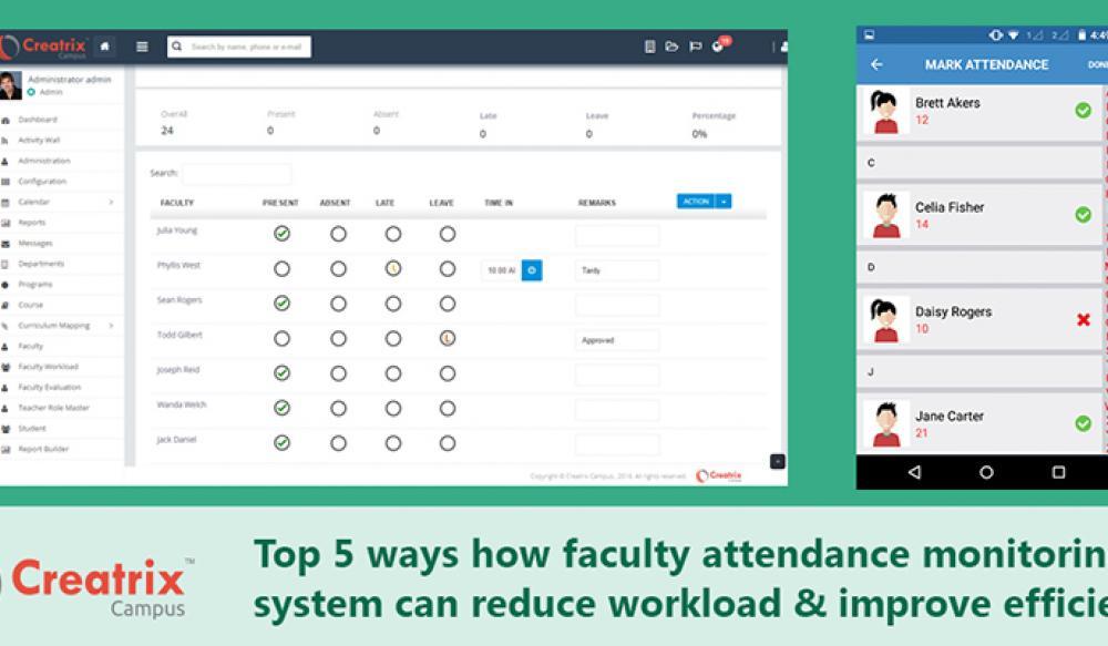 Faculty attendance